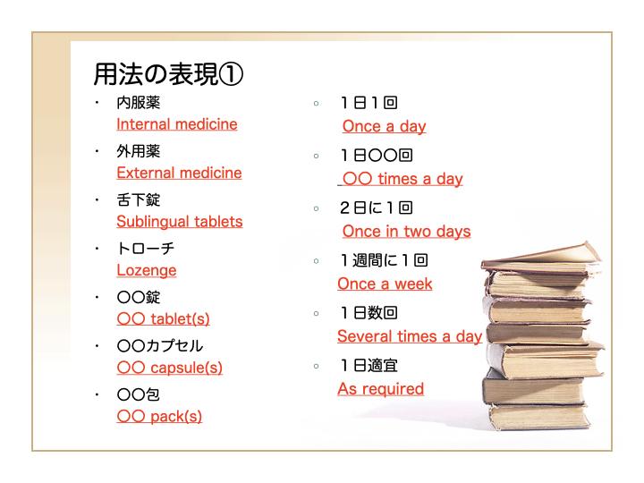 用法表現①服薬の種類と服薬回数